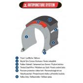 Rubena Antipuncture System